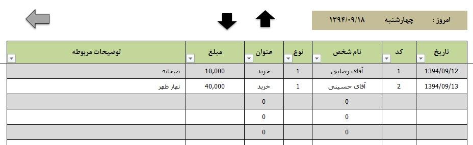 فایل اکسل ثبت هزینه های مشترک و تقسیم خودکار آن بین ذی نفعان