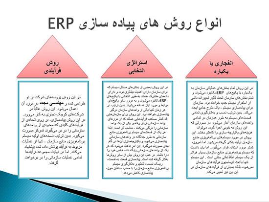 پاورپوینت برنامه ریزی منابع سازمان ERP
