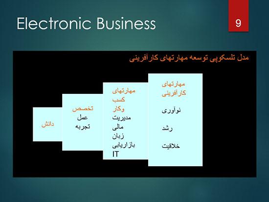 پاورپوینت کارآفرینی در کسب و کار اینترنتی