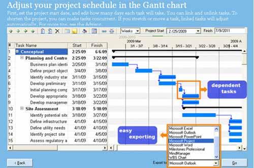 گانت چارت ایجاد شده برای پروژه